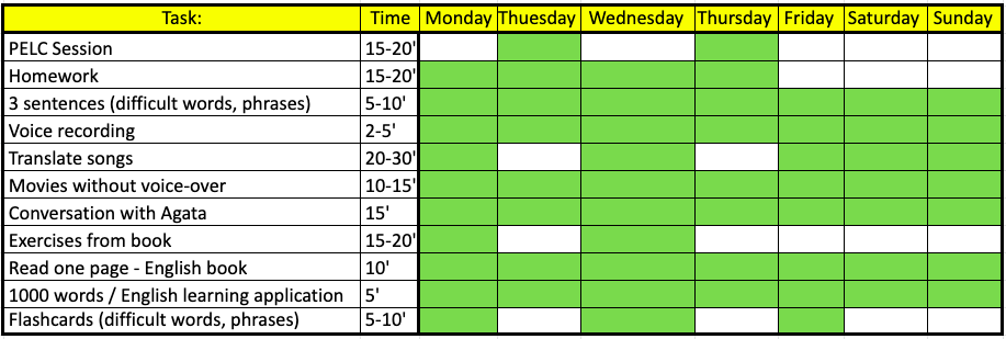 language learning schedule