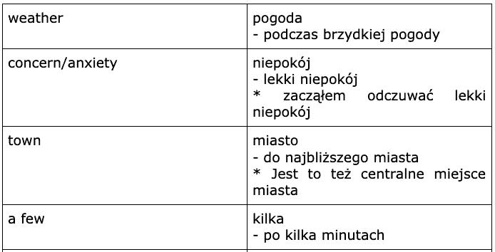Word-Phrase Table