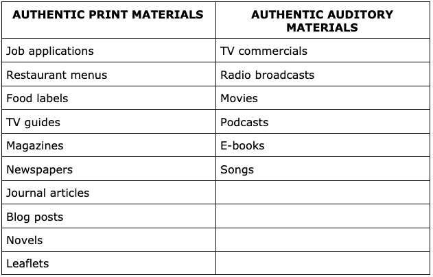 list of authentic materials in ELT